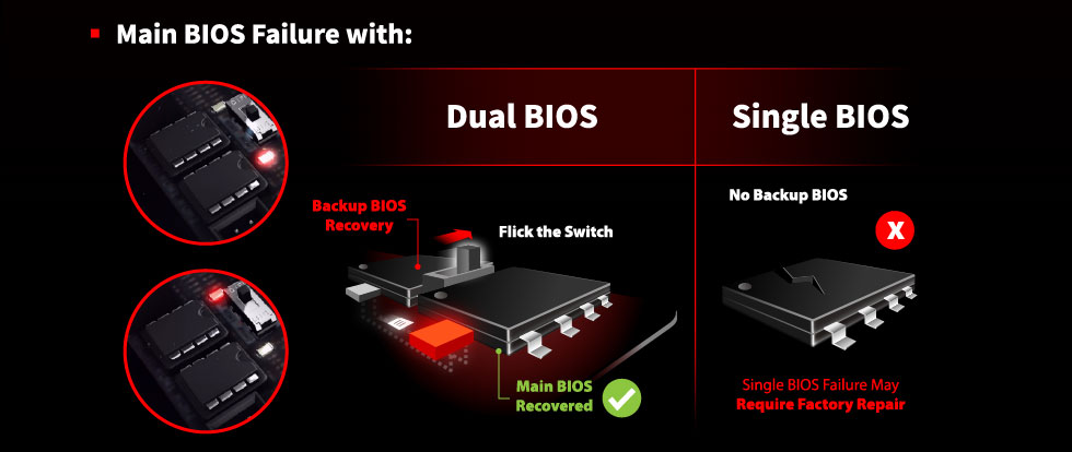 images 02 - BIOSTAR Announces Dual BIOS Feature on Racing Series Motherboards