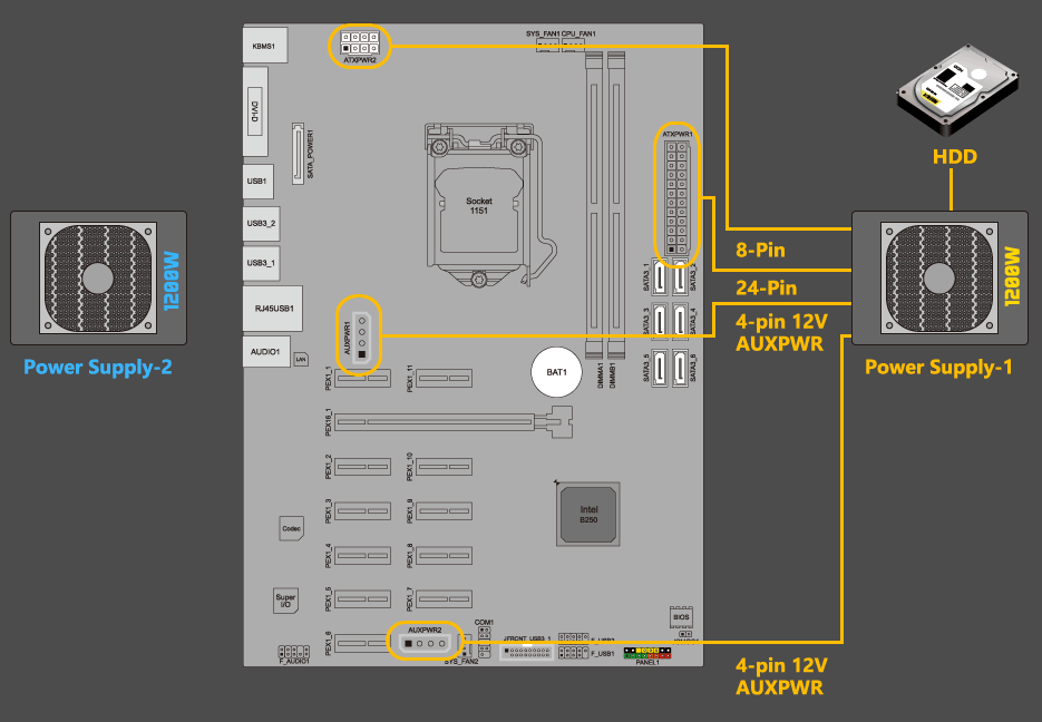 BIOSTAR TB250-BTC Pro BIOS Setup zum Bergbau