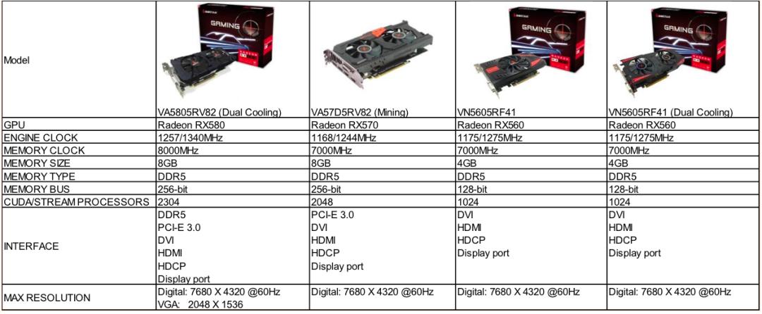 BIOSTAR Provides Full Mining Solution for Maximum of 12-GPU Systems