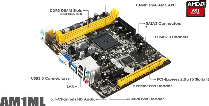 BIOSTAR A58ML VER. 7.0 AMD AHCI WINDOWS VISTA DRIVER