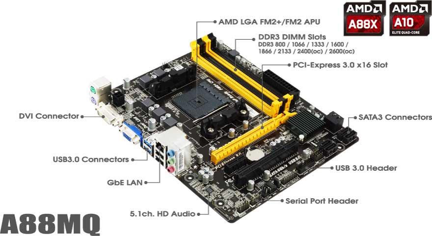 BIOSTAR A58MD AMD AHCI TREIBER WINDOWS 10