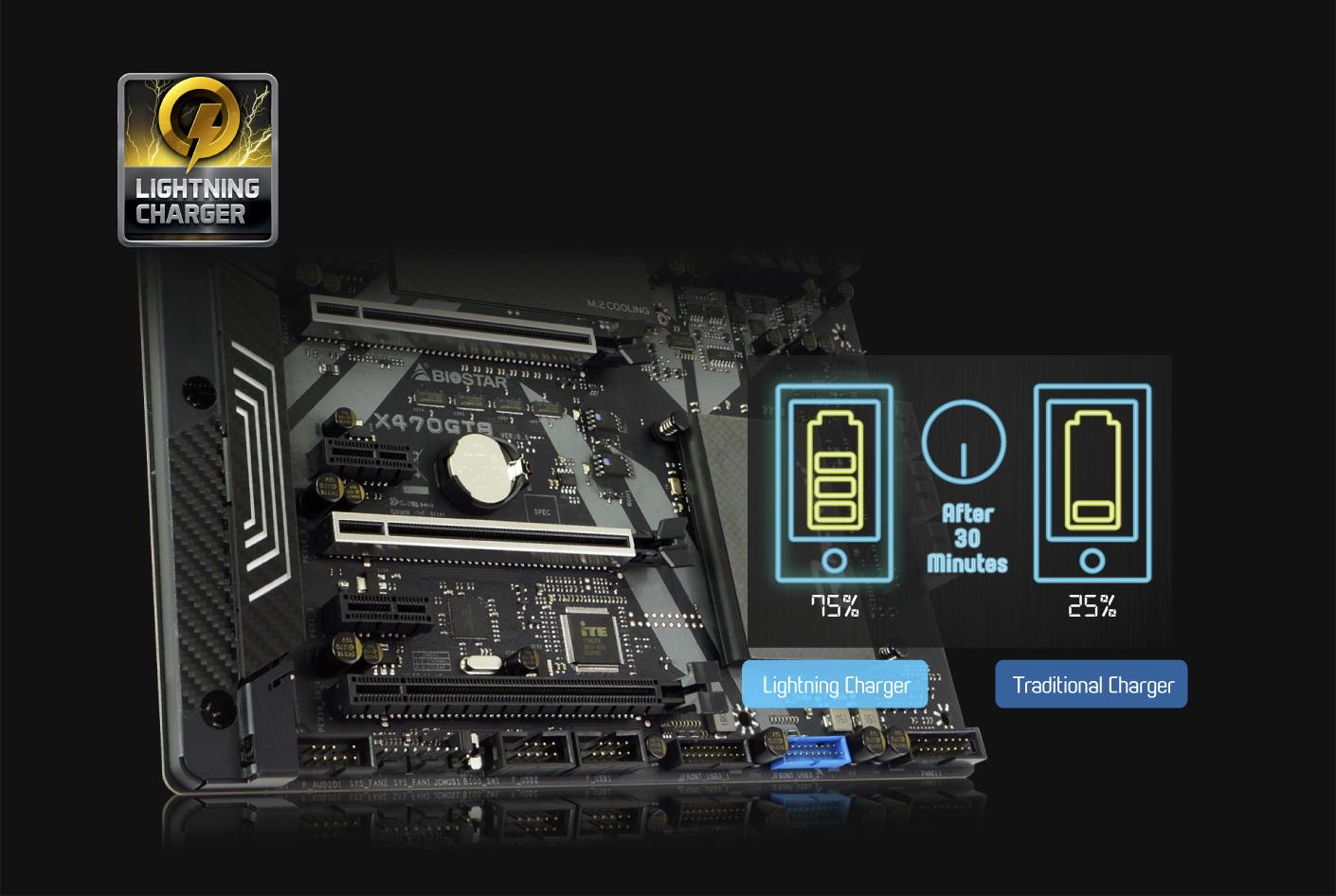Best motherboard manufacturers  Biostar provides various